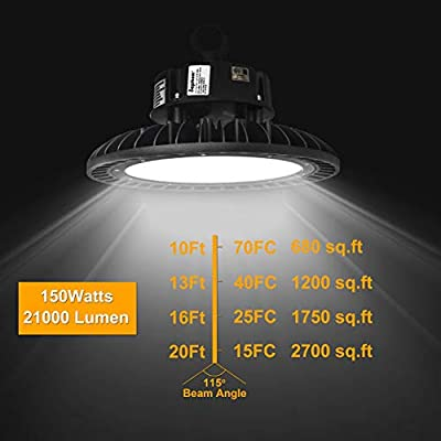Dephen LED High Bay Light, 5000K UFO Commercial Industrial Lighting 135LM/W Luxeon 3030 LED Meanwell Dimmable Driver Power for Shop Garage Warehouse, DLC UL