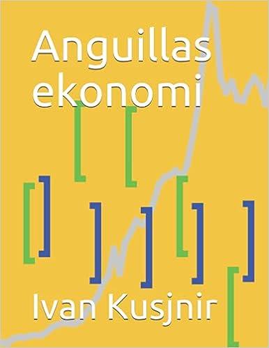 Anguillas ekonomi
