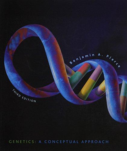 Genetics (Paper) & Megamanual