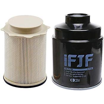 ifjf fuel filter water separator set for dodge ram 6 7l 2500 3500 4500 5500  6 7l cummins turbo diesel engines 68197867aa 68157291aa