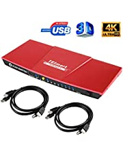 TESmart HDMI KVM Switch