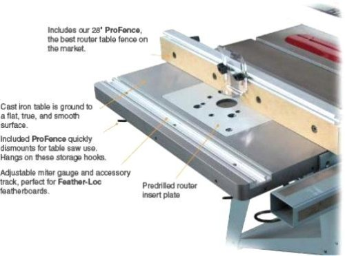 bench dog router table. bench dog 40-031 promax cast iron router table extension for a saw includes fence and insert plate - amazon.com e