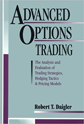 Names of options strategies