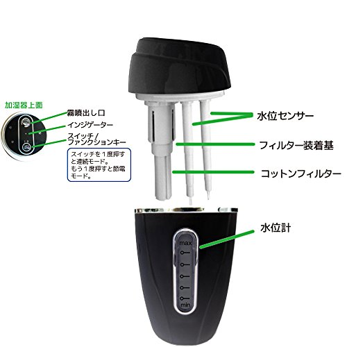 BestFire超音波式車載対応加湿器 加湿空気清浄機 USBミニ加湿器 空焚き防止 車載/卓上用 160ML
