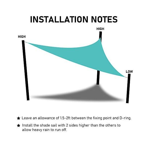 418TTCHe8vL Molbory Sonnensegel Dreieckig mit Befestigungsseile 4x4x4 m, Sonnensegel Sonnenschutz UV Schutz Windschutz Wetterschutz…