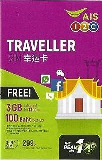 GMYLE SIM Starter Kit Plus, tarjeta SIM prepaga de viaje ...