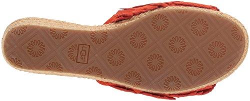 Rouge Wedge orange Ugg Australia By Borwn Sandals qRwaavxH1