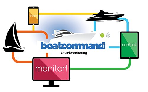 Boat Command GPS Tracking Monitoring Protection Yacht Fishing Sailboat Battery Telematics Alerts Remote Control by Viatrax Automation (Image #4)