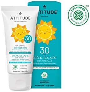 Sunscreen & Tanning: Attitude