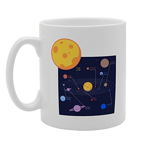 Solar System Coffee Mugs Gifts for Women Ceramic Mug 11oz Present for Him Present for Her by Simplyeo