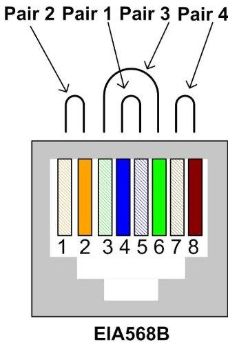 V/érifi/é p World of Data/® 3m GRIS CAT5e c/âble crois/é avec des bottes noires sans concentrateur PC /à PC PLEIN Crossover c/âblage DUPLEX Bottes moul/és souche de secours - Qualit/é haut de gamme