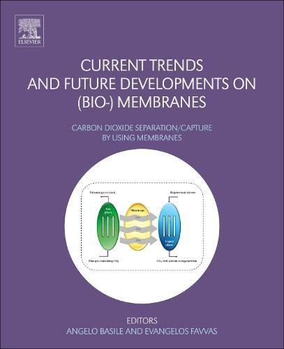 Current Trends and Future Developments on (Bio-) Membranes: Carbon Dioxide Separation/Capture by Using Membranes