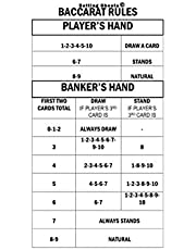 Baccarat Score Sheets | Baccarat Card Games Strategy Sheet | 5x8in | 50pgs | White Paper | Matte Cover