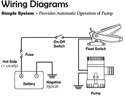 Bilge Pump Wiring Diagram With Float Switch from images-na.ssl-images-amazon.com