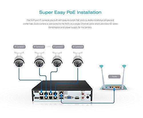 Wgcc 8pcs 1080p Hd Outdoor Indoor Home Security Poe Ip