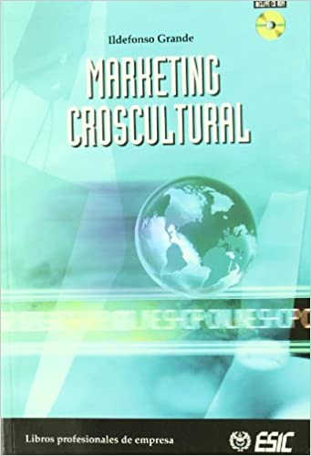 Resultado de imagen para Marketing croscultural