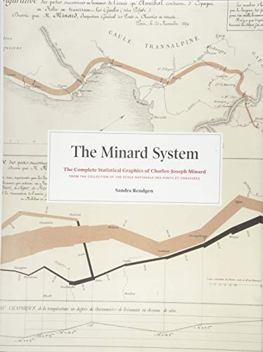 Pdf Arts The Minard System: The Complete Statistical Graphics of Charles-Joseph Minard