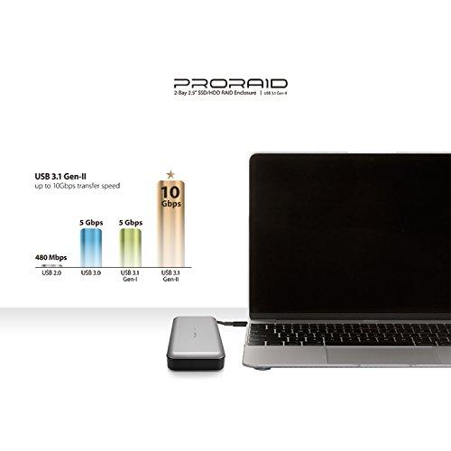 "Mediasonic ProRaid USB-C 2 Bay 2.5"" SATA SSD / Hard Drive Enclosure – USB 3.1 Gen-II 10Gbps Speed / USB Type C (HUR6-SU31C Grey) by Mediasonic (Image #6)"