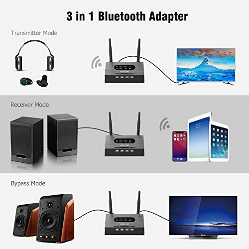 Hosome 80M Long Range Bluetooth 5 0 Transmitter Receiver, 3-in-1 Wireless  3 5mm Audio Adapters Bluetooth Receiver Aptx HD Low Latency,Optical and RAC