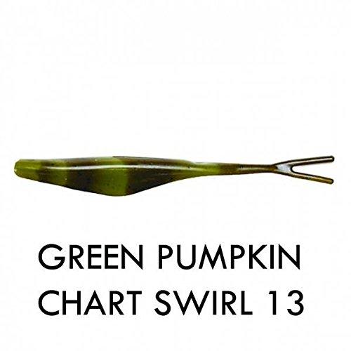 Big Bite Baits JM513 Jerk Minnow Fishing Bait, Green Pumpkin Chart Swirl, 5