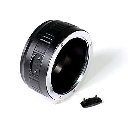 Review DSLRKIT Nikon F AI
