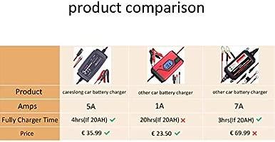 careslong - Cargador de batería para Coche, 12 V, 5 A, automático ...