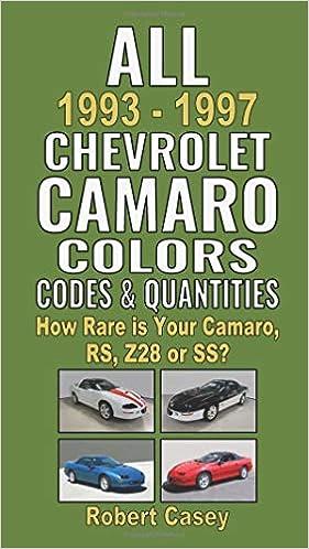All 1993 1997 Chevrolet Camaro Colors Codes Quantities