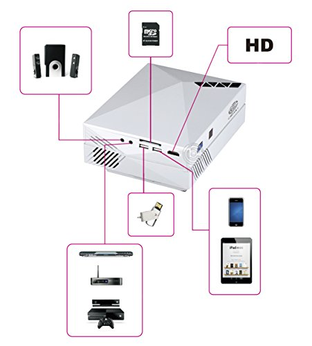 how to run home system hdmi cheap