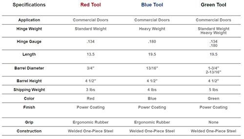 Hinge Tweaker Green Dual Standard Heavy Weight 134 And