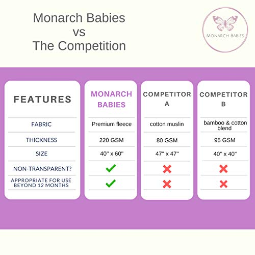 """Monarch Babies   Monthly Milestone Blanket - Floral 60"""" x 40"""" Thick Ultra-Soft Fleece Backdrop Baby Photography Prop for Newborn Boys & Girls by Monarch Babies (Image #6)"""