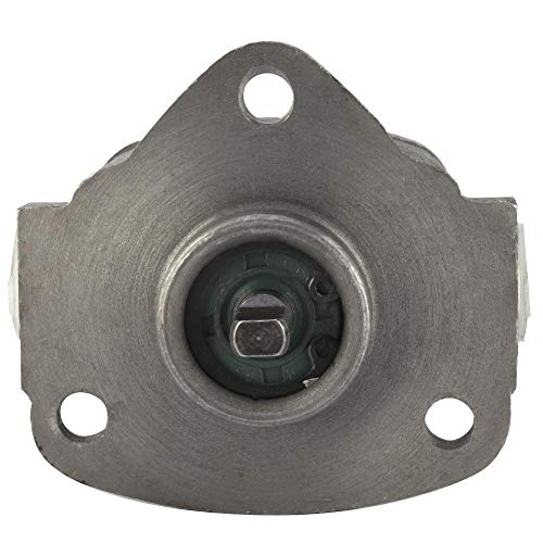Most bought Gear Hydraulic Pumps