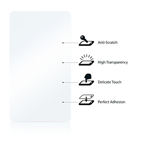 savvies Protector Pantalla Compatible con Nintendo Wii U Gamepad (Controller) (6 Unidades) Pelicula Ultra Transparente 9