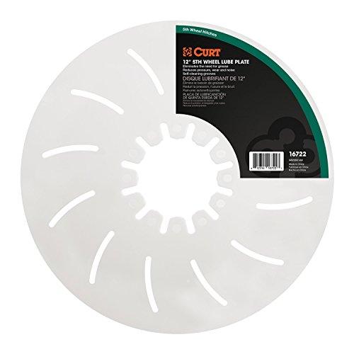 Lube Plate (Wheel Lube Plate)