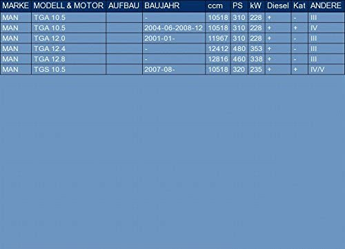 ETS-EXHAUST 8545 Tubo Trasero pour TGA TGS 10.5 12.0 12.4 12.8 310//480//460//320hp 2001-2008