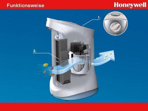 Honeywell HA010E2 - Purificador de aire: Amazon.es: Hogar