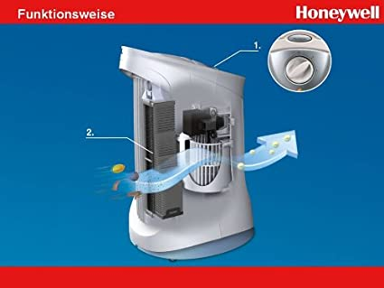 Honeywell HA010E2 - Purificador de aire: Amazon.es: Hogar