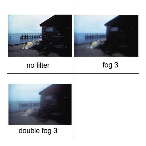 Fujiyama 77mm Cross Screen Filter Made in Japan for Fujifilm GF 110mm F2 R LM WR