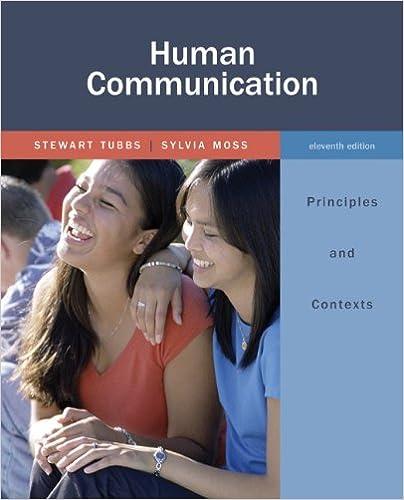 Effective public communication course outline.
