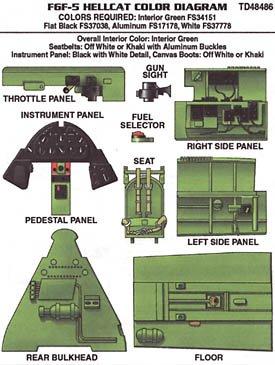 True Details F6F-5 Hellcat Cockpit Detail Set