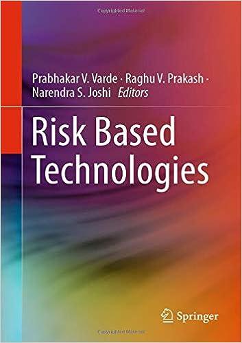 Prabhakar V. Varde - Risk Based Technologies