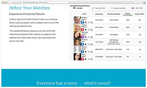 Family Tree DNA Ancestry Kit Worlds First Company History Unearthed Daily