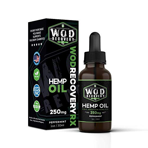 Hemp Oil for Pain Relief - Body Recovery Formula for Inflammation & Joint Pain from Exercise - 250mg Peppermint Flavor, Organic and Tested, Made in USA - 1oz (30ml)