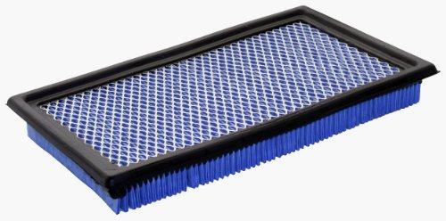 Purolator PA24278 PureONE Air Filter