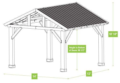 The 8 best outdoor structures gazebos