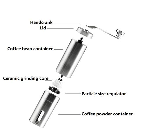 Manual Coffee Grinder, Stainless Steel Hand grinder, Triangle shape with burr coffee grinder, Suitable for French Press, Turkish,Hand-held Mini, K Cup, Family&Travel. by LetGoShop (Image #3)