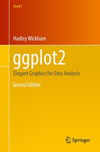 ggplot2: Elegant Graphics for Data Analysis (Use R!) - Lattice Base