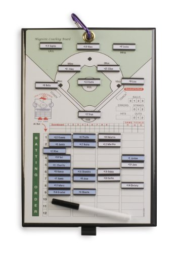 - Athletic Specialties Coacher Magnetic Baseball Line-Up Board
