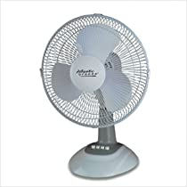 Desk Fan 12 Oscillating 11-5/12x13-15/16x19-21/43LGY