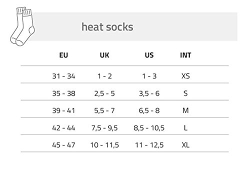 Lenz Set of Heat Socks 1.0 Black, Inklusive Lithium Pack RcB 1200 (EU/US), Size Small, (3-6) 2017 Model,...