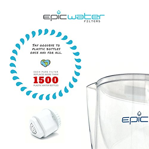 Buy water filter pitcher for fluoride